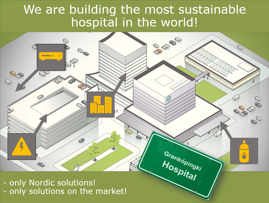 Grønnköpingkið – the greenest hospital in the world