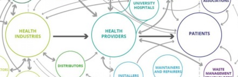 A multi-stakeholder perspective on sustainable healthcare: From 2030 onwards